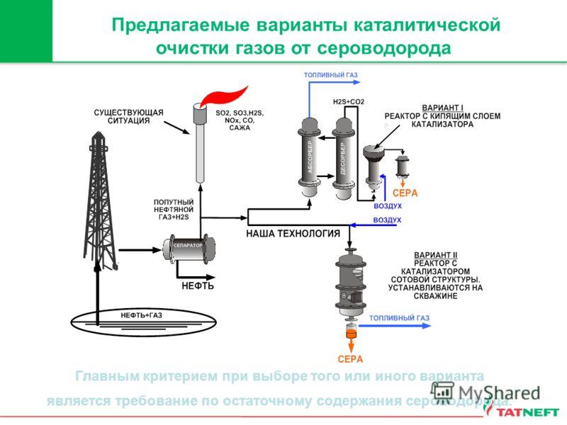 Установка - аминовая очистка  - большая энциклопедия нефти и газа, статья, страница 1