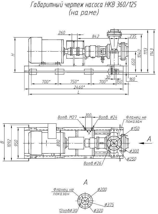 Основные неисправности насосного оборудования