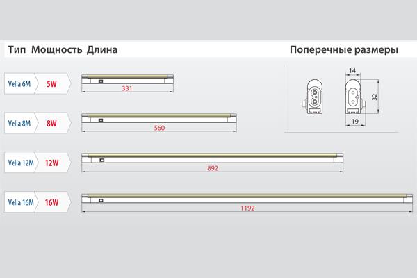 Светодиодные лампы т8: характеристики, сравнение с люминесцентными + лучшие производители
