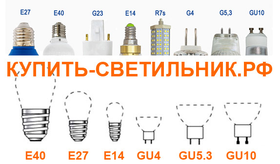 Все типы и виды цоколей для ламп освещения — правила маркировки и в чём отличия