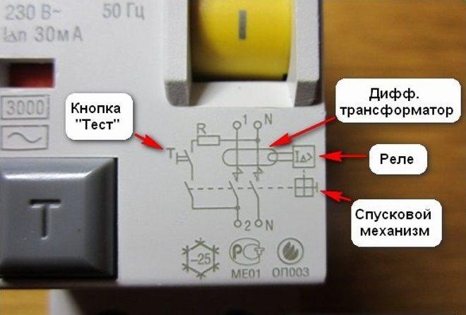Как проверить исправность дифавтомата