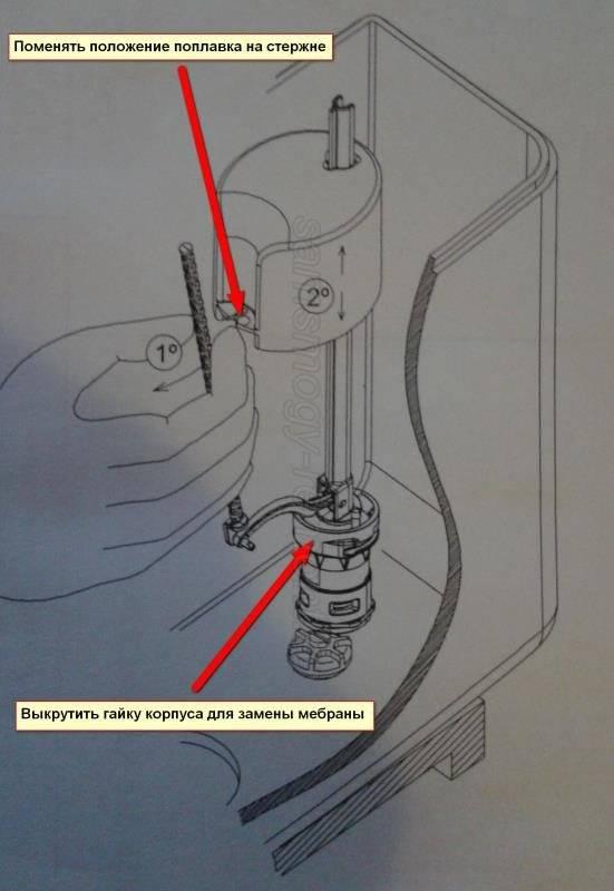 Установка, регулировка и ремонт арматуры сливного бачка унитаза |