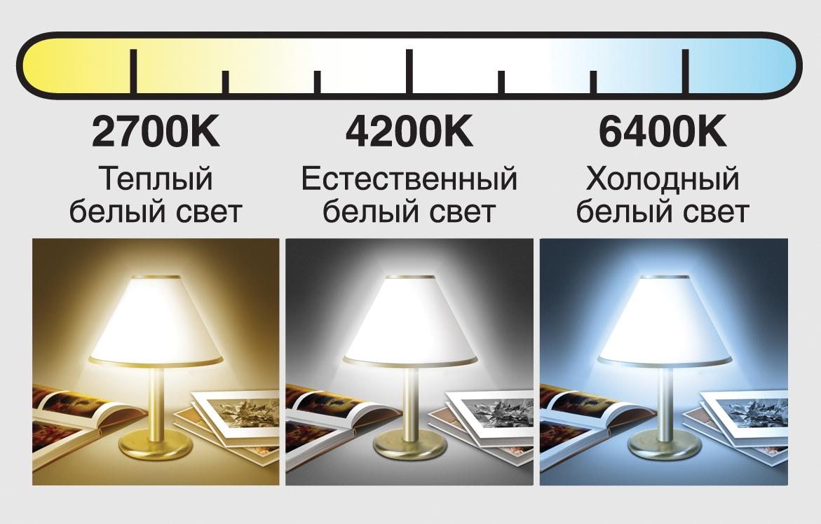 5 фактов о цветовой температуре. какую температуру выбрать?