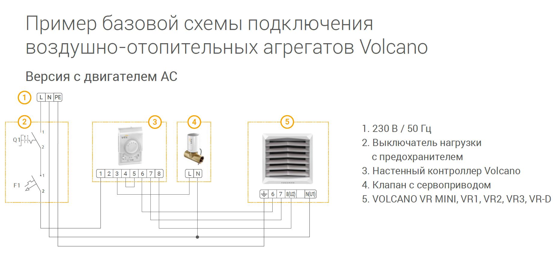 Volcano vr1