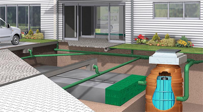 Дождеприемники для ливневой канализации виды и монтаж