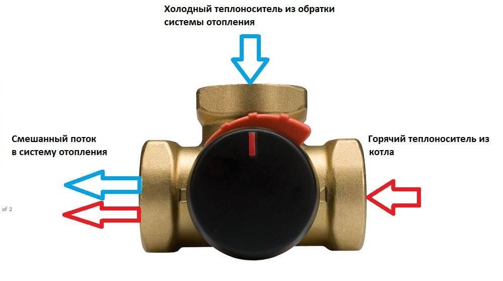 Трехходовой клапан на системе отопления: принцип действия, выбор, монтаж - точка j