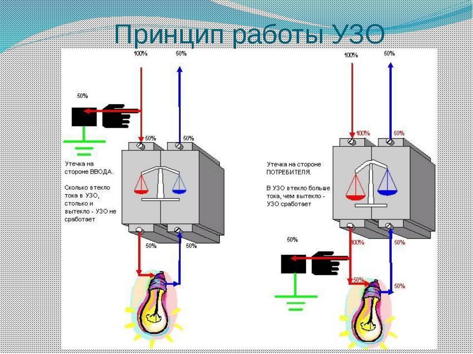 Как выбрать дифференциальный автомат: особенности