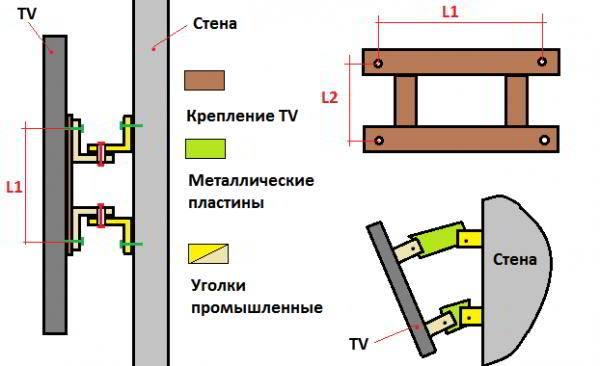 Подставка под телевизор своими руками: настольные стойки из дерева и напольные из металла, другие варианты. как их сделать пошагово?