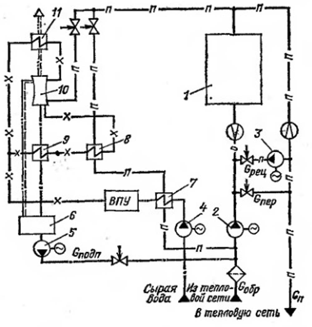 Типовой проект комбинированного отопления дома
