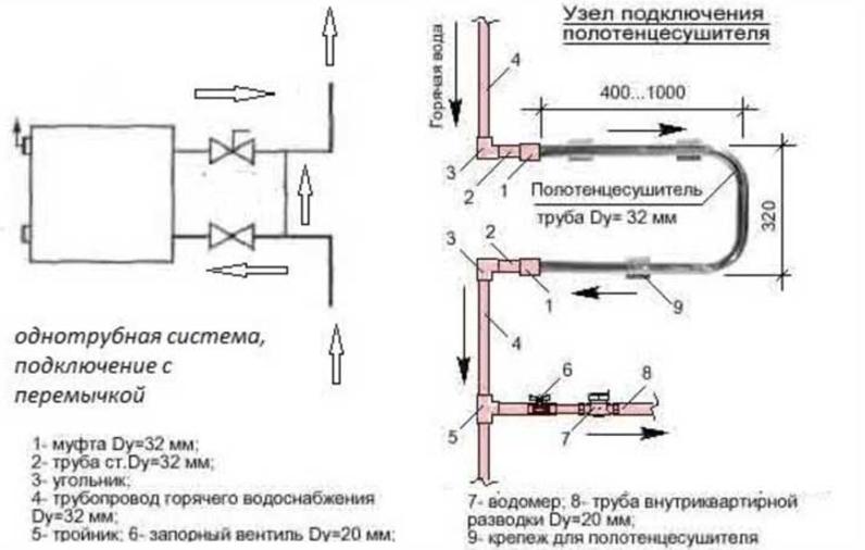 Порядок переноса и подключения полотенцесушителя на другую стену