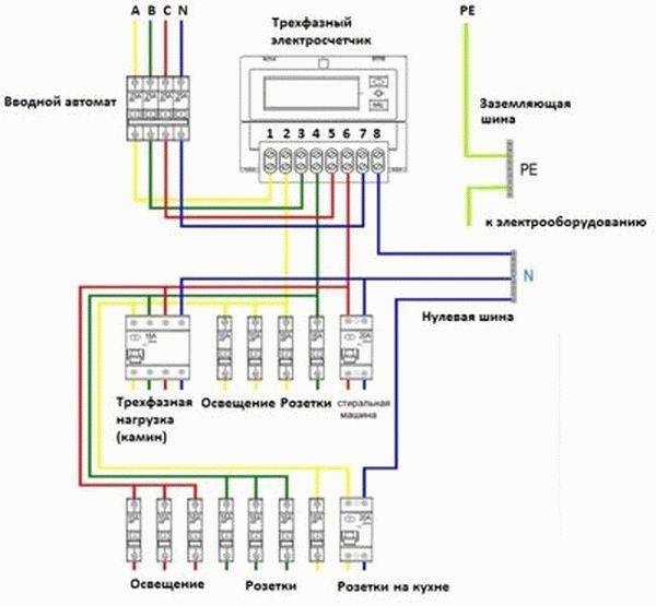 Подключение трехфазного счетчика к однофазной сети - всё о электрике в доме