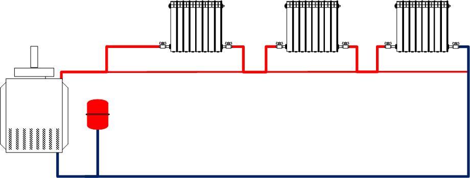 Система отопления «ленинградка»: правила проектирования и варианты реализации