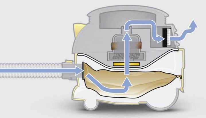 Как работает робот-пылесос для влажной и сухой уборки