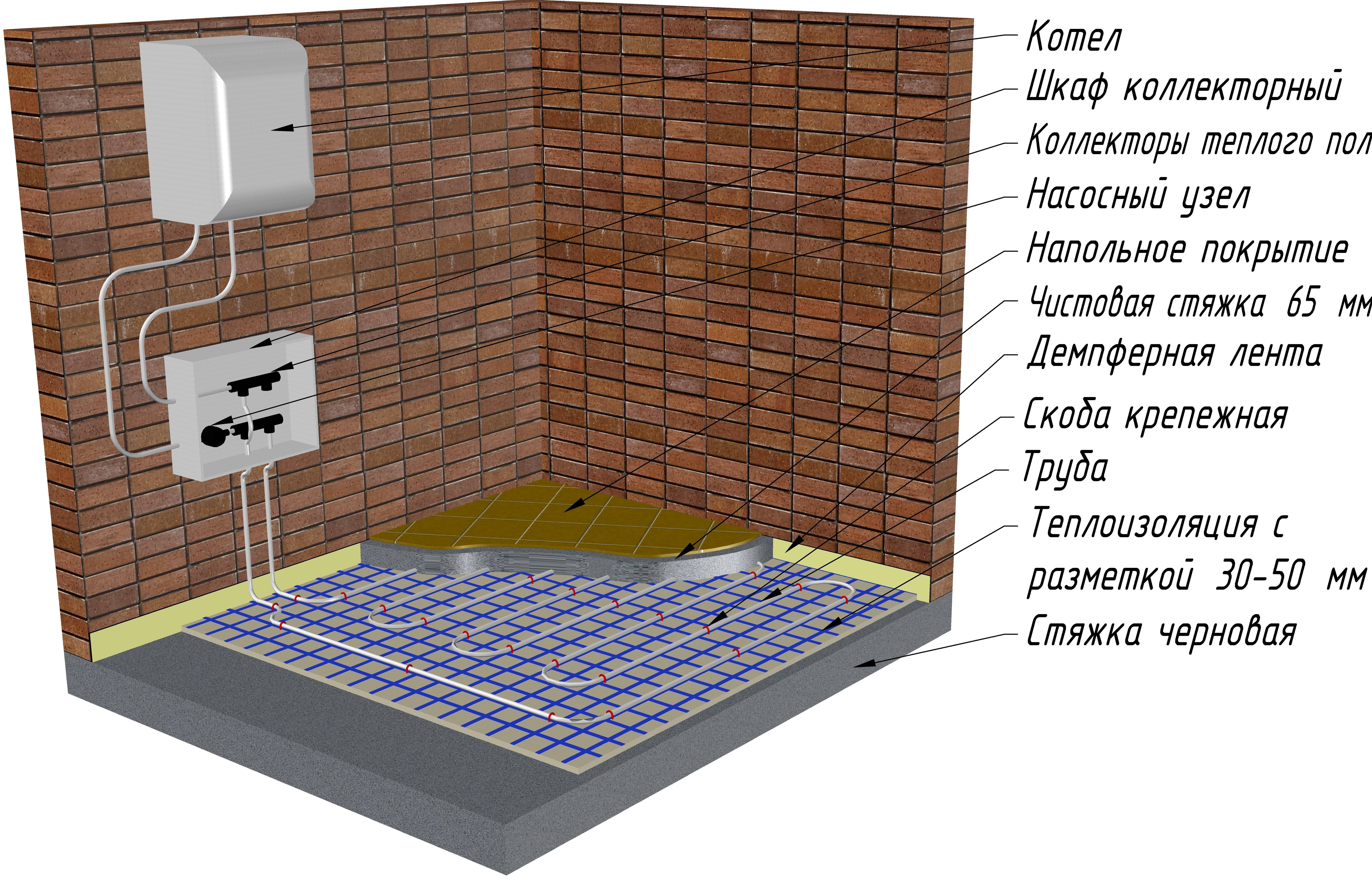 Монтаж теплого электрического пола— пошаговая схема работ