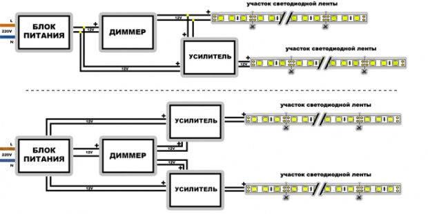 Диммер для светодиодной ленты: виды, способы управления и схемы подключения