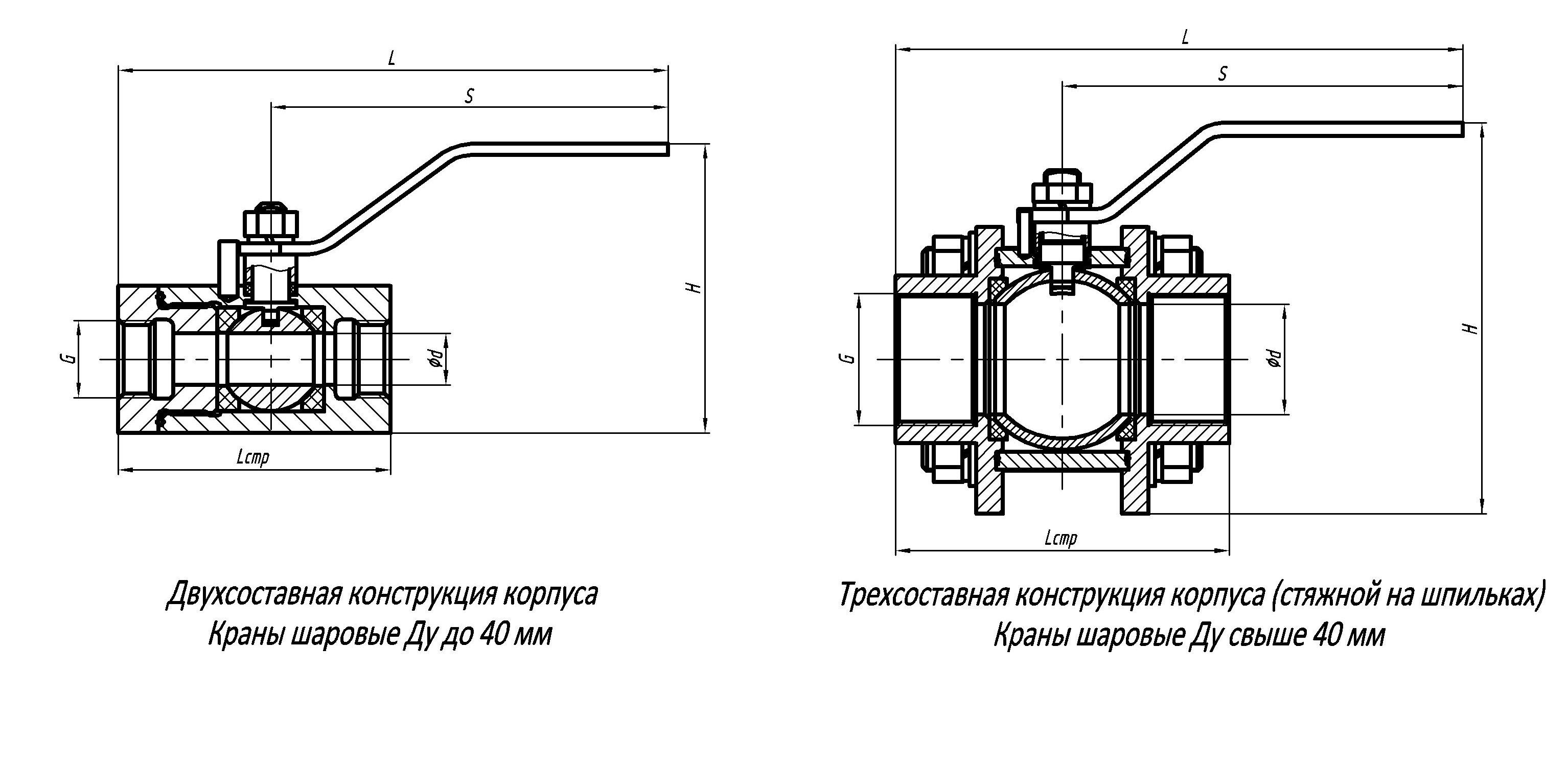 Шаровые трехходовые краны: разновидности конструкций