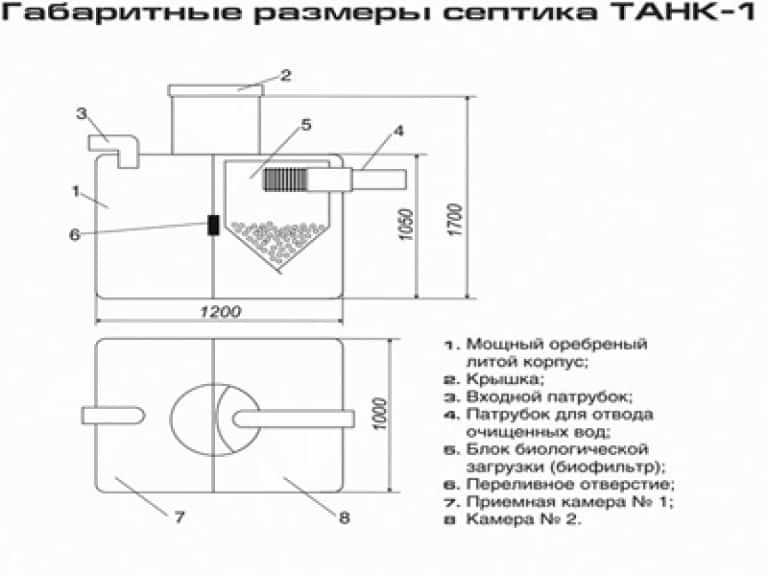 Септик танк: достоинства и недостатки   инженер подскажет как сделать