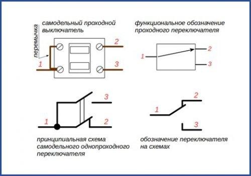 Проходной выключатель: разновидности и принципы подключения | строй советы