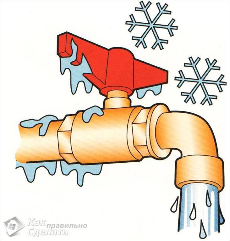 Как отогреть замерзший водопровод - технология отогревания замерзшего водопровода