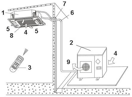 Типы кондиционеров – кассетные и канальные кондиционеры, настенные сплит системы и мульти сплит системы, кондиционеры канального и кассетного типа