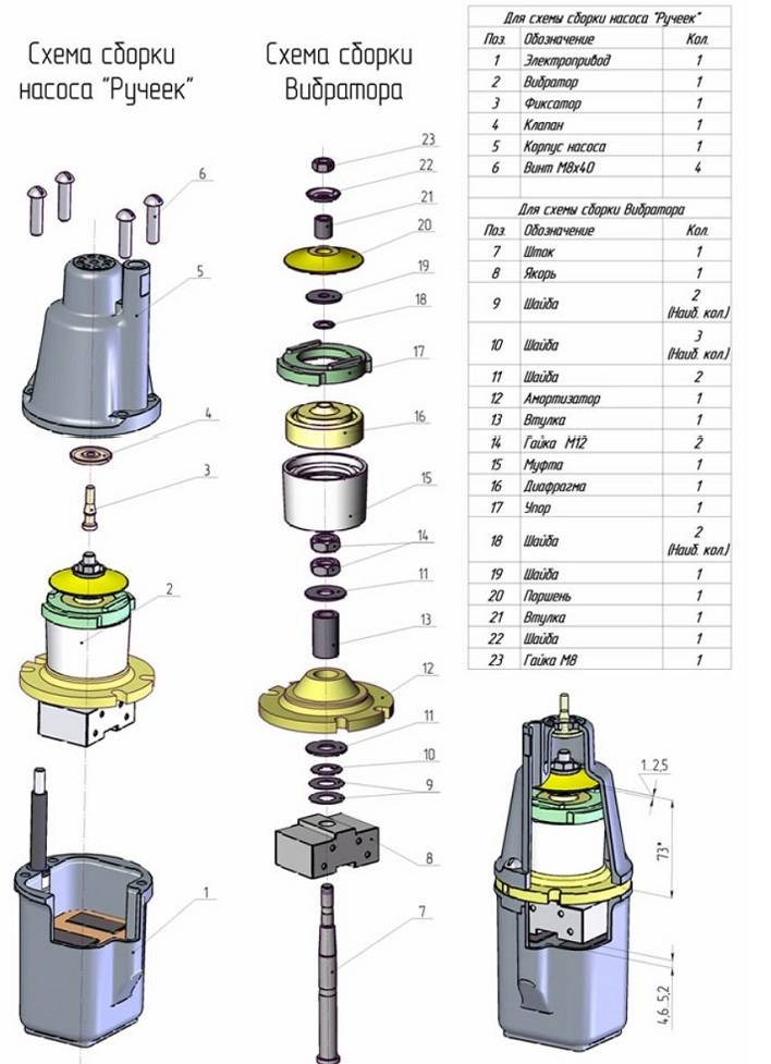 Ручеек насос вибрационный и погружной: технические характеристики