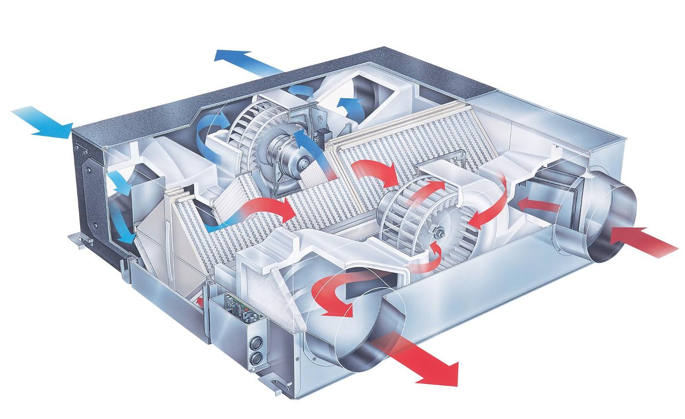 Приточно-вытяжная вентиляция в частном доме своими руками: установка (в том числе с рекуператором), расчет и проектирование +фото