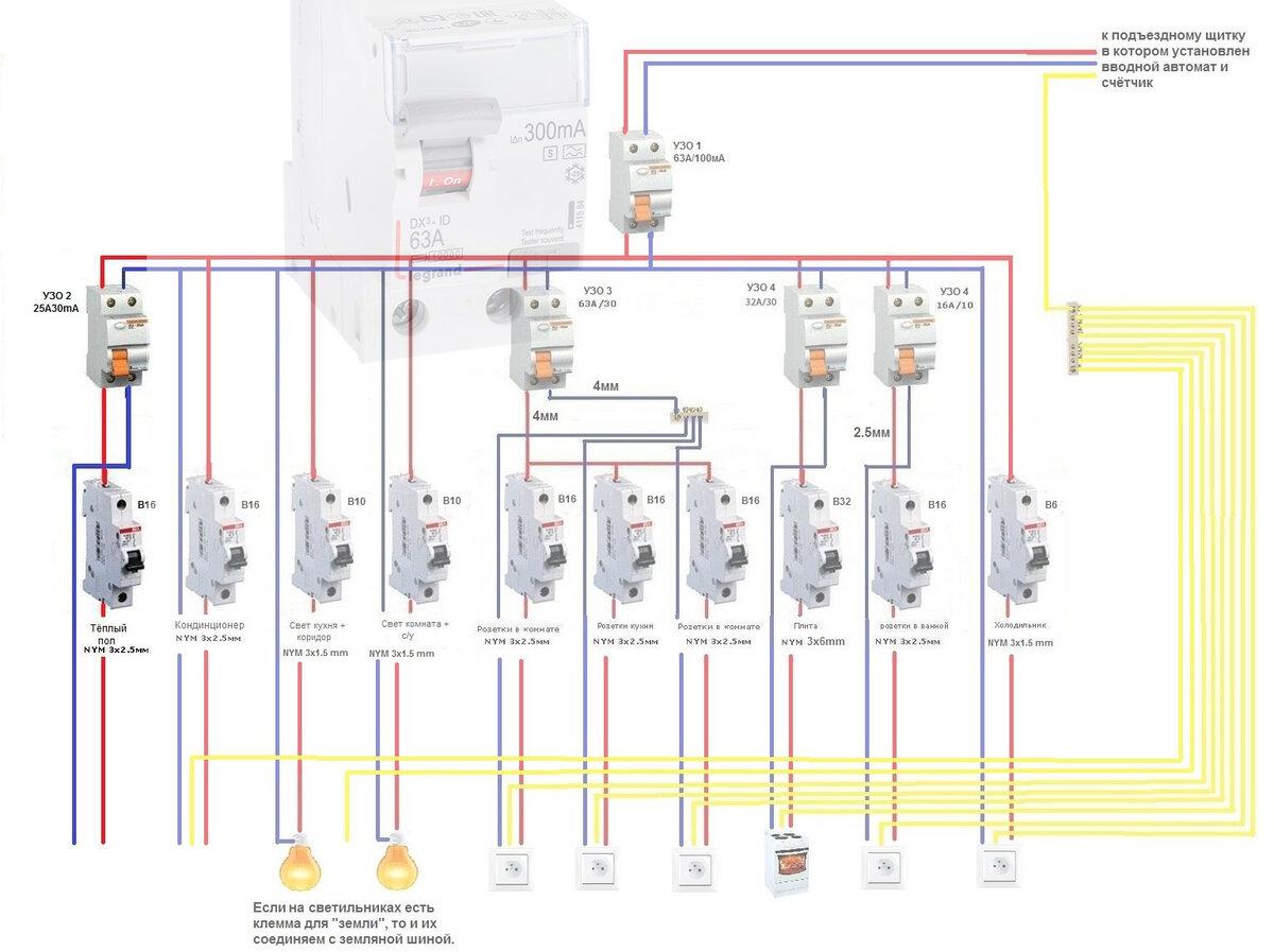 Противопожарное узо: рекомендации по выбору, правила и схемы монтажа
