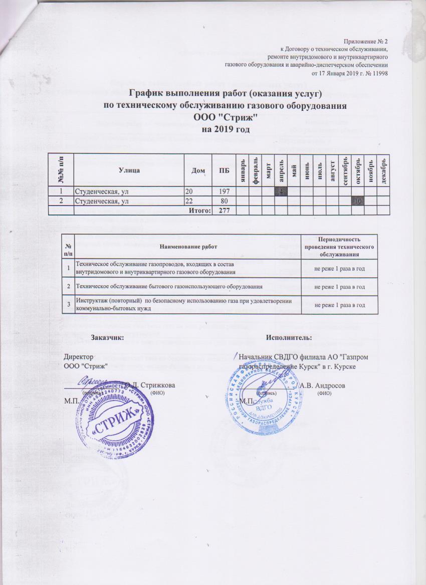 Заключение договоров тех обслуживания газового оборудования. полный пакет документов с дополнительной гарантией.