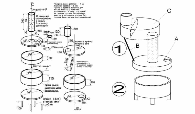 Печь на отработке: виды, устройство, чертежи (фото & видео)