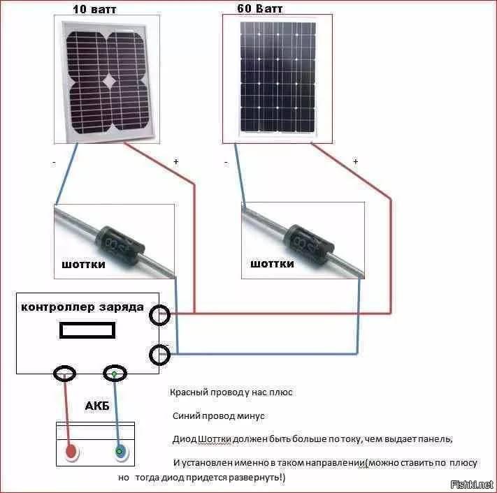 Схемы монтажа и способы подключения солнечных батарей - точка j