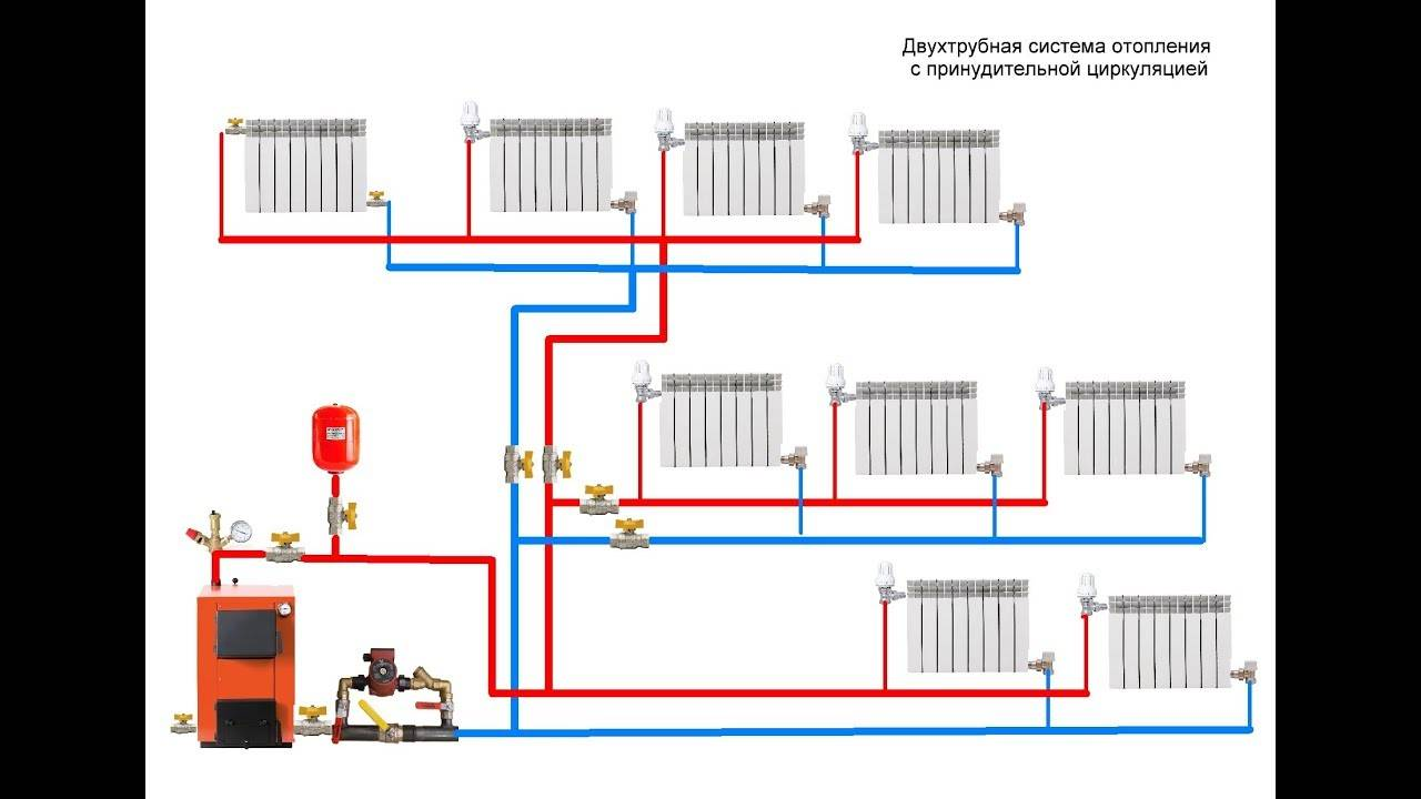 Перечень основных видов водяного отопления: плюсы и минусы естественной и принудительной циркуляции