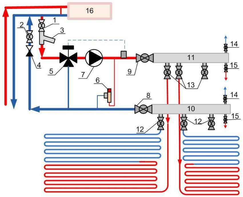 Монтажные схемы укладки и разводки системы теплого водяного пола