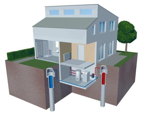 Минусы и недостатки системы геотермального отопления