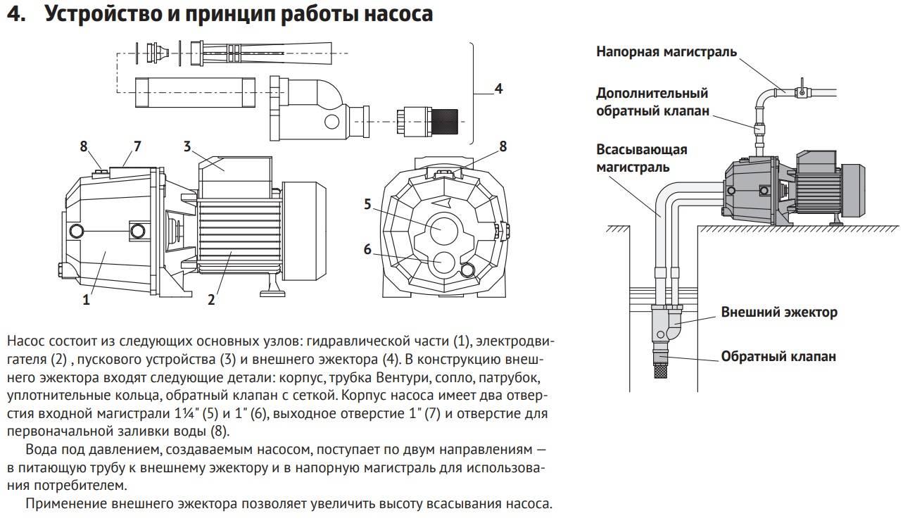 Самовсасывающий насос для воды бытовой: принцип работы