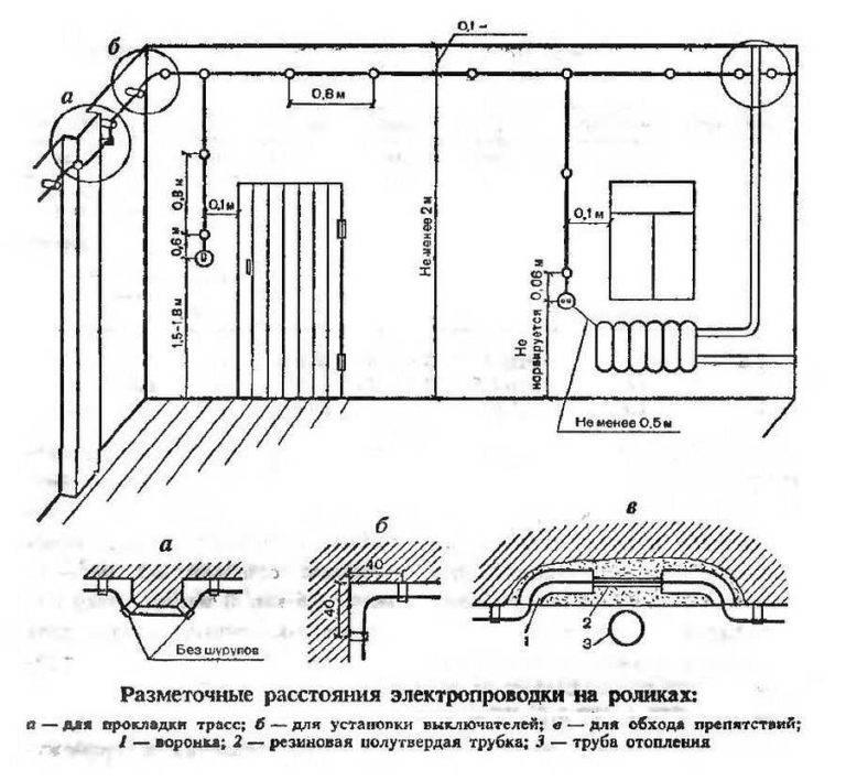 Нормативы газовые трубы в частном доме