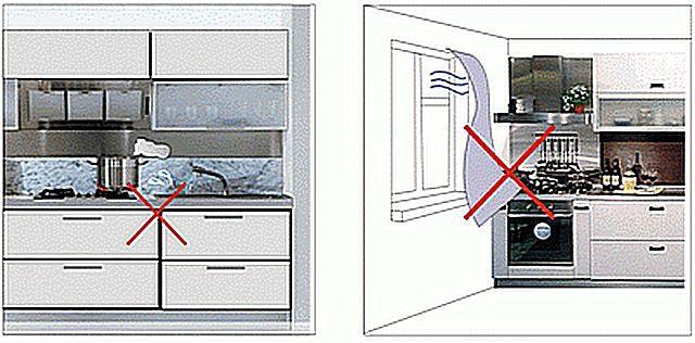 Расположение газовой плиты относительно бытовой техники и мебели