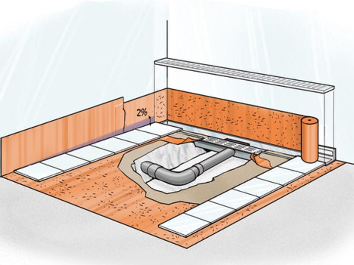Слив в полу душевой - особенности конструкции