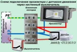 Как правильно выбрать датчик движения – принцип работы устройства