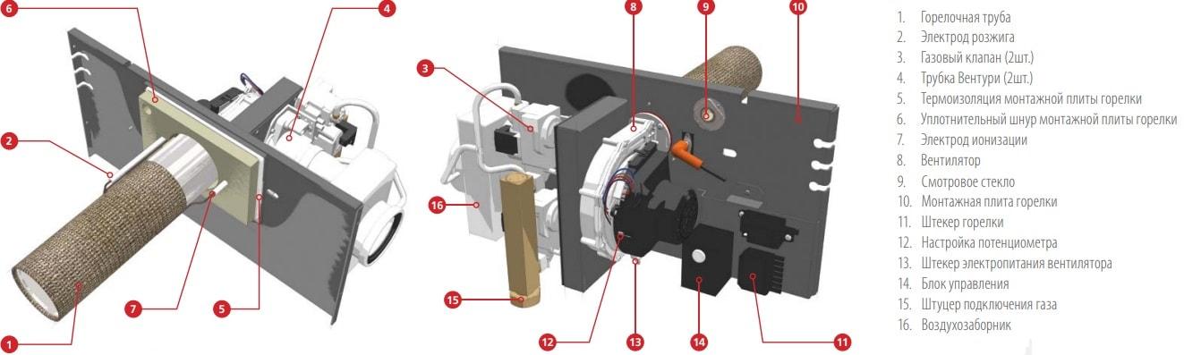 Схемы газовых котлов отопления, принцип работы, размеры, как работает конденсационное, настенное, напольное устройство на газе
