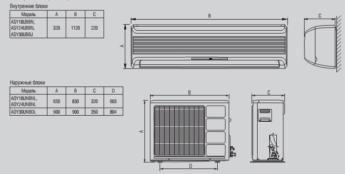 Размеры внутреннего блока сплит системы 9. размер кондиционера – внутренний блок настенной сплит-системы