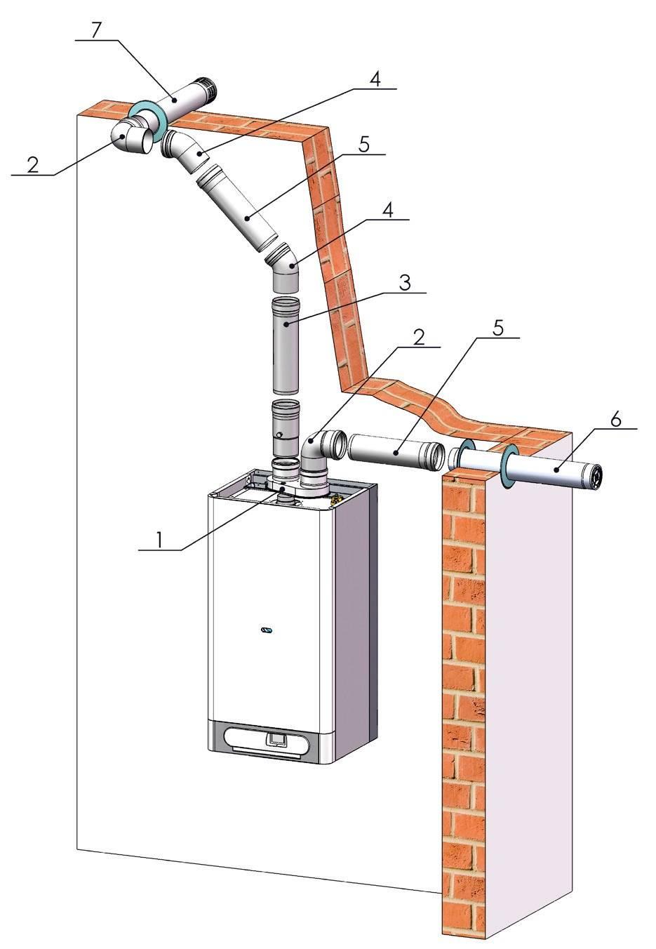 Как выбрать трубу для газовой колонки?