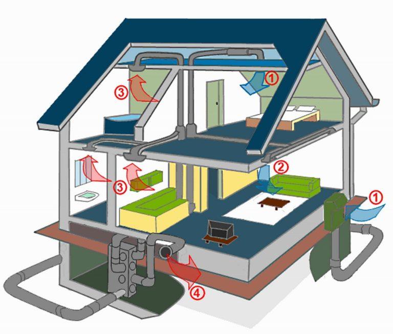 Энергосберегающий дом: соблюдение энергобаланса, проектирование, принципы возведения