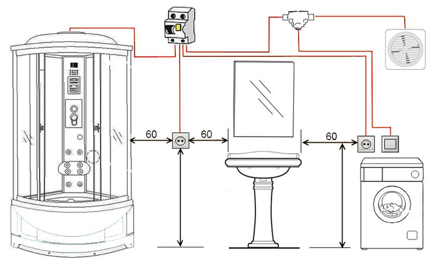 Розетка для стиральной машины в ванной — принципы установки