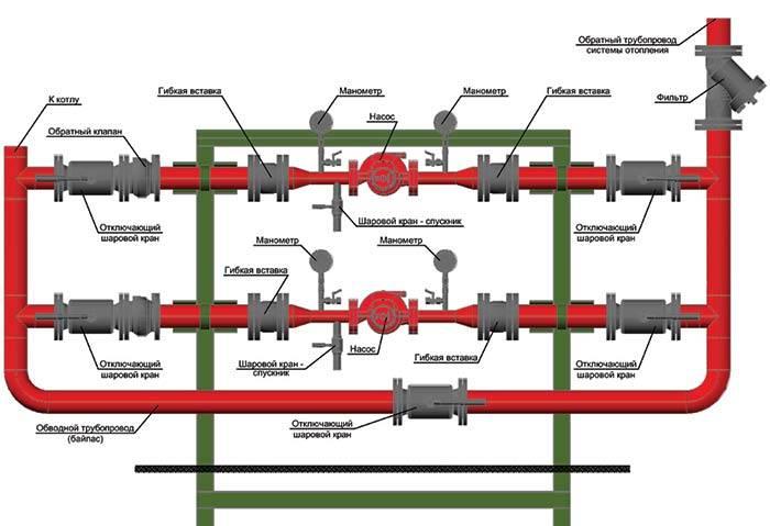Гидравлический расчет системы отопления | mlynok