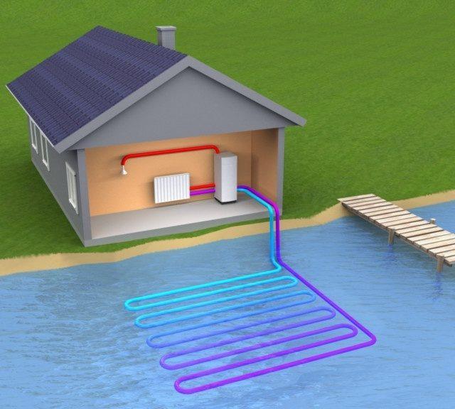 Тепловые насосы для отопления дома: типы и принцип работы