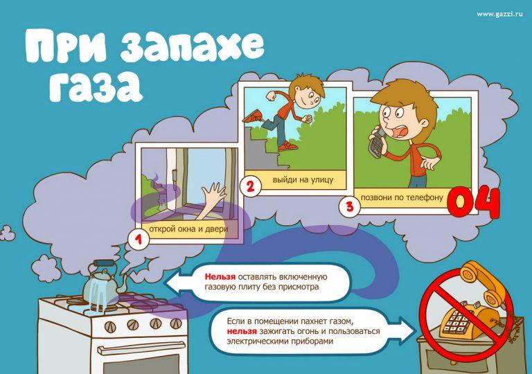 Куда звонить, если нет газа в квартире: порядок действий и советы при отключении газа