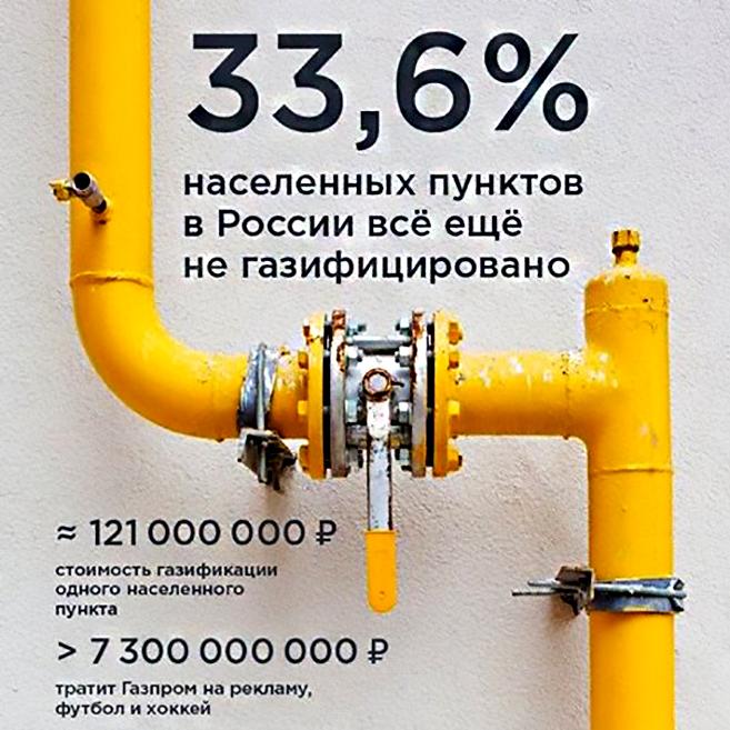Льготы на подключение газа