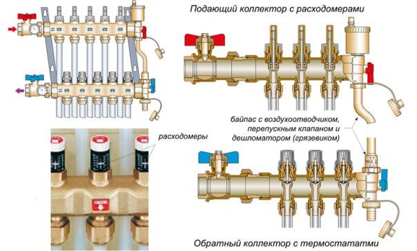 Гребенка для воды на отопление, распределительная система для теплого пола, монтаж своими руками