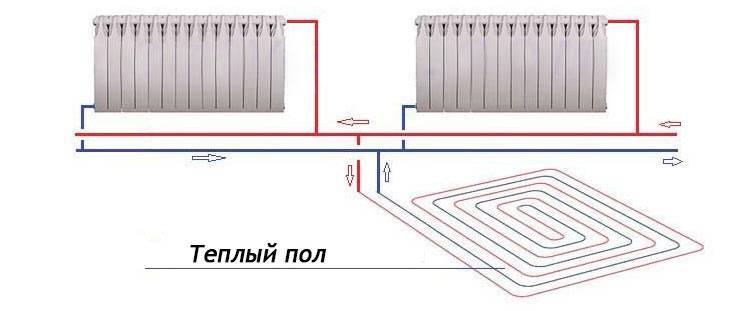 Установка и монтаж теплого водяного пола в квартире. плюсы и минусы устройства