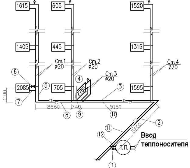 Гидравлический расчет системы отопления расчет по площади — познаем по пунктам
